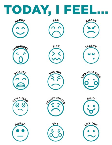 "chart titled ""Today I Feel,"" followed by facial depictions of each of the following emotions: happy, sad, angry, surprised, sick, sleepy, scared, grumpy, embarrassed, confused, disappointed, silly, bored, shy, anxious."